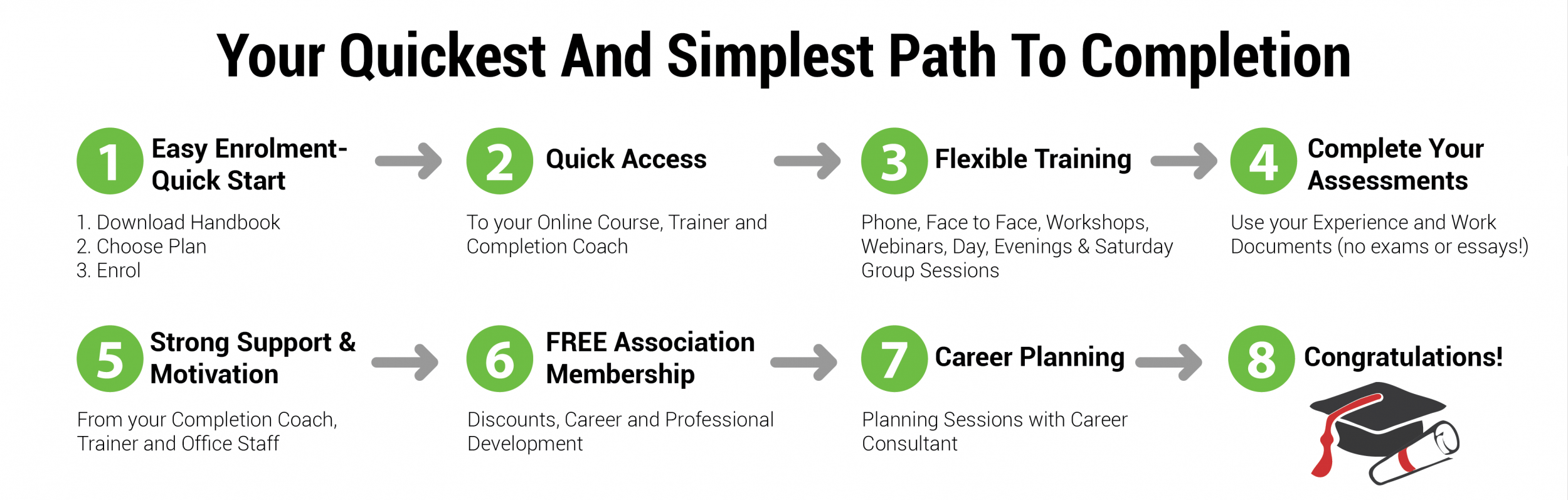 Your Path - FFS - Without CSQ