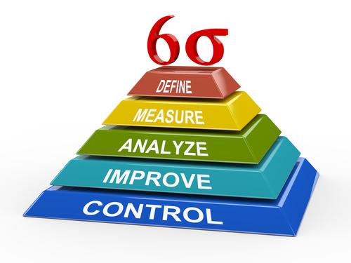 Gain skills in Lean Six Sigma at Global Training Institute.
